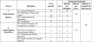 Provas objetivas do Concurso ATA- Assistente Técnico-Administrativo do Ministério da Fazenda