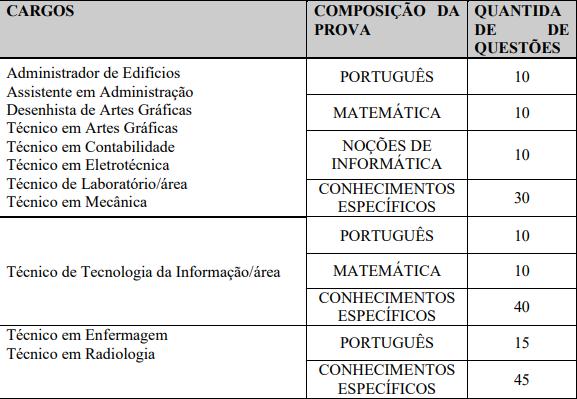 Screenshot 1 - Universidade Federal de Pernambuco, torna público Concurso UFPE com 166 vagas!