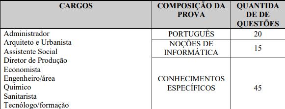 Screenshot 2 - Universidade Federal de Pernambuco, torna público Concurso UFPE com 166 vagas!