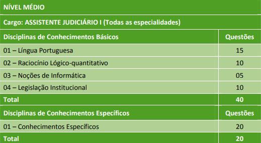 Matérias do cargo de nível médio do Concurso TJ AM