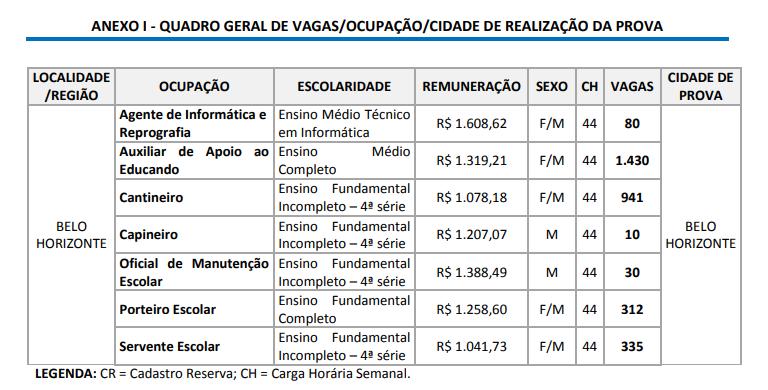 image 4 - SAIU! MGS MG libera edital para Processo Seletivo, confira!