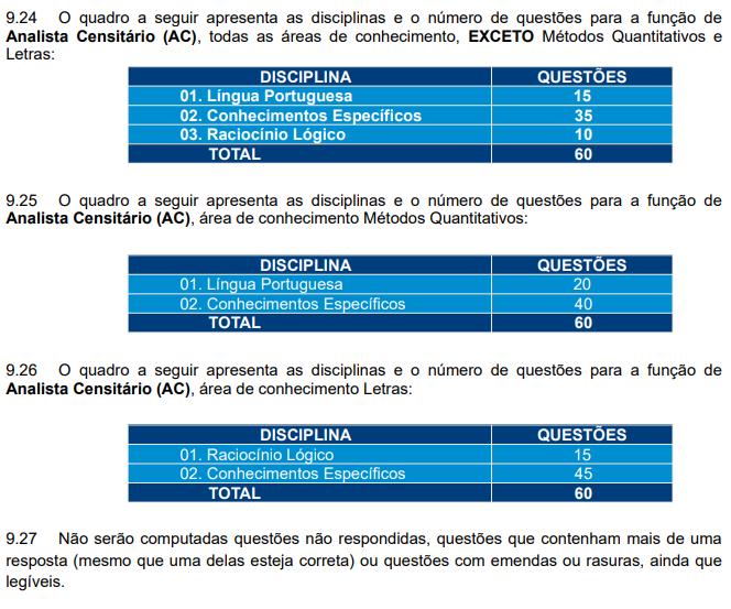image 2 - Locais para a prova do Edital IBGE 2019 é divulgado!