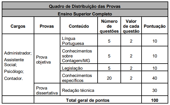 image 3 - Prefeituras de Minas Gerais abrem concursos, fiquem atentos!