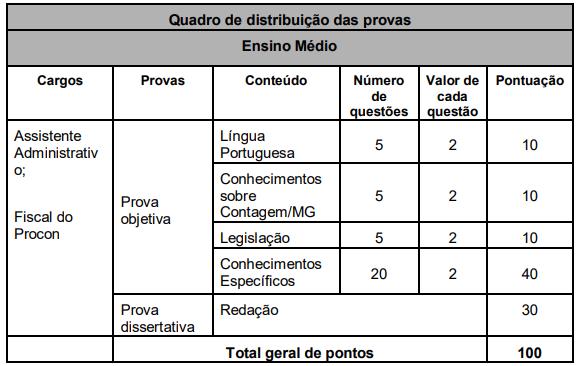image 4 - Prefeituras de Minas Gerais abrem concursos, fiquem atentos!