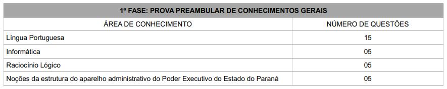 primeira fase Concurso PC PR - Concurso PC PR é anunciado por Governador, confira!