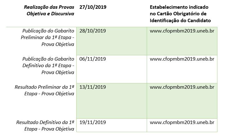 CFO PM BA Etapa 1 prova objetiva de caráter classificatório e eliminatório - CFO PM  BA 2019 - Inscrições abertas para (Oficiais)