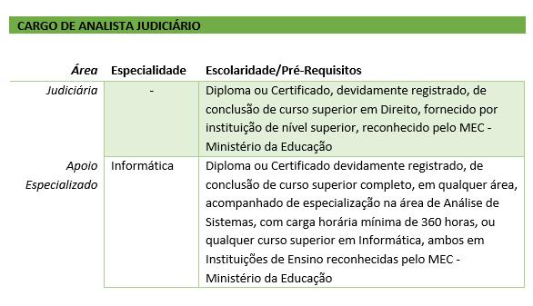 TRF 3 - Seção Judiciária do Mato Grosso do Sul