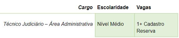 TRF 3 Seção Judiciária do Mato Grosso do Sul cargos e vagas - Edital Concurso TRF 3: PUBLICADO! São 9 vagas imediatas e cadastro de reserva
