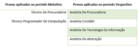 Horário de aplicação das provas do concurso da Procuradoria Geral do Município de Nova Iguaçu