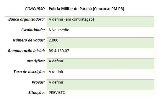 concurso PM PR 2019 - Concurso PM Paraná 2019: Edital com 2 mil vagas deve sair até Outubro