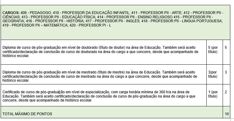 Imagem com a lista de cargos que deverão participar da prova de títulos   PEDAGOGO; - PROFESSOR DA EDUCAÇÃO INFANTIL; - PROFESSOR PII - ARTE; - PROFESSOR PII - CIÊNCIAS; - PROFESSOR PII - EDUCAÇÃO FÍSICA; - PROFESSOR PII - ENSINO RELIGIOSO- PROFESSOR PII - GEOGRAFIA; - PROFESSOR PII - HISTÓRIA; - PROFESSOR PII - INGLÊS; - PROFESSOR PII - LÍNGUA PORTUGUESA; - PROFESSOR PII – MATEMÁTICA; - PROFESSOR PI - L