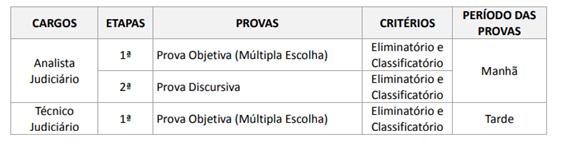 image 1 - Concurso Tribunal Regional Eleitoral do Pará (TRE-PA): EDITAL PUBLICADO!