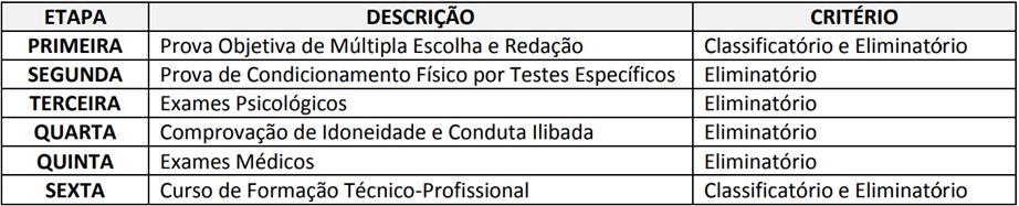 image 15 - Concurso Polícia Penal MG: edital em breve! 2.420 vagas !